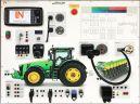 "TruckTrain ""Landwirtschaft 4.0 inkl. Precision Farming mit Section Control (ISO-Bus)"
