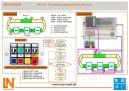 QuickChart IMS 23 Produktionsanlage mit 3 Stationen
