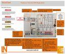 QuickChart Satz Frequenzumrichter 8400 einphasig (2 Stk.)