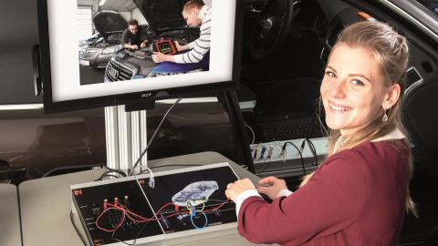 Digitalisierung im Kraftfahrzeug